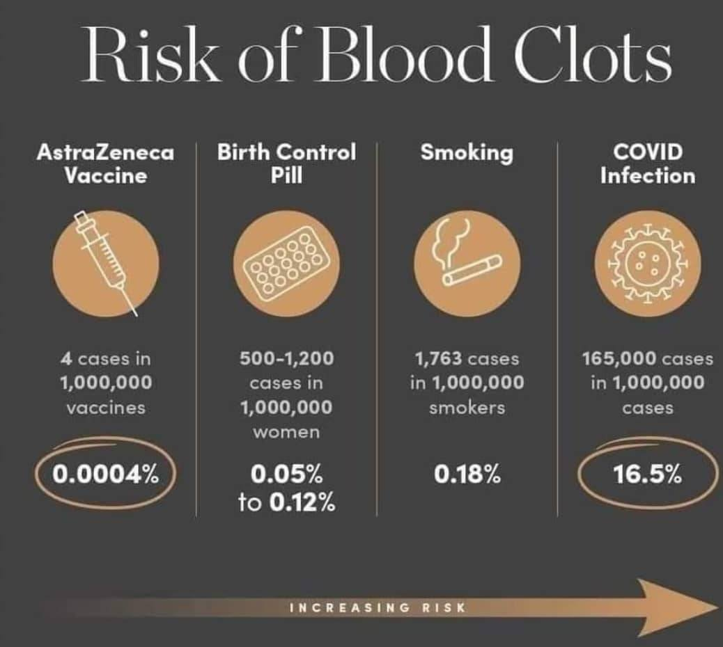 covid vaccine and blood clotting disorders